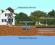 Περιβαλλοντική τεχνολογία για επεξεργασία λυμάτων